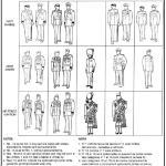 orderofdress_ceremonial